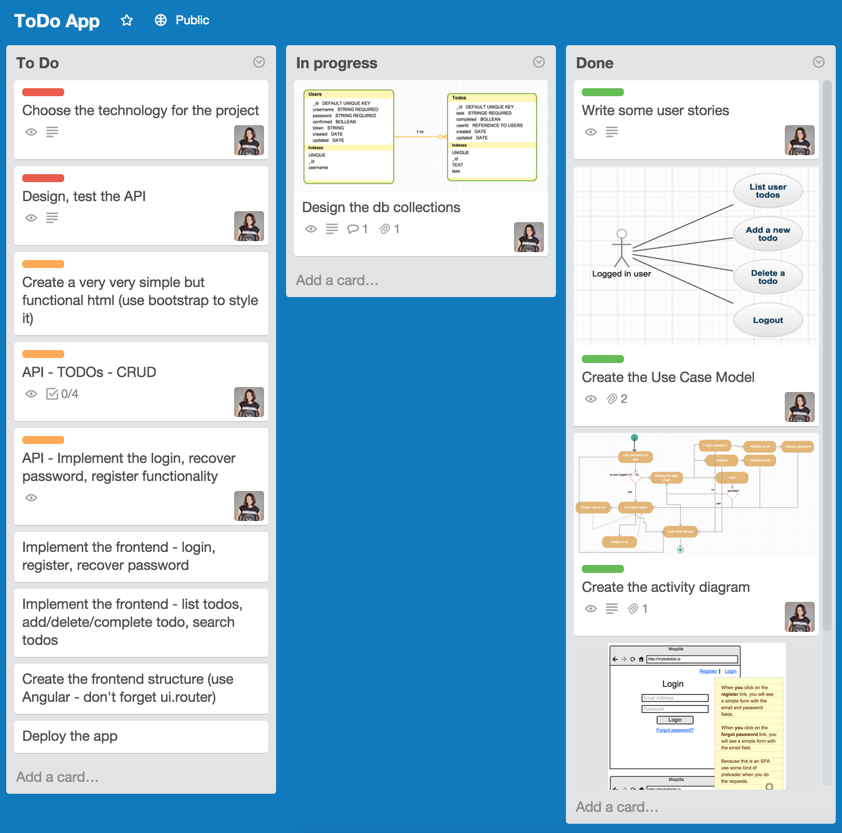Image of Trello board