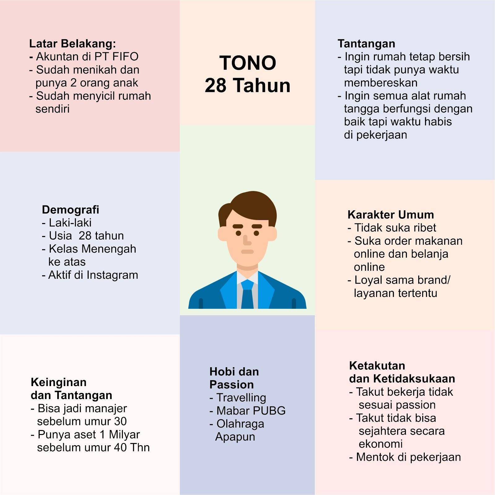 digital marketing untuk bisnis