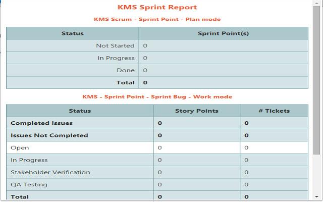 KMS - Sharecare Jira Report