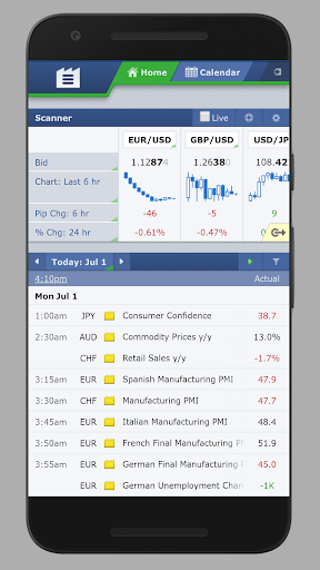 Forex Factory : Made for traders  screenshots 1