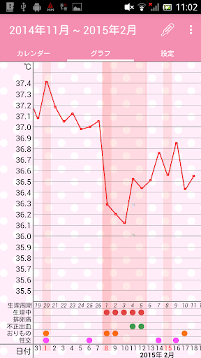 玩免費健康APP|下載Ladi Cal(基礎体温管理カレンダー) app不用錢|硬是要APP