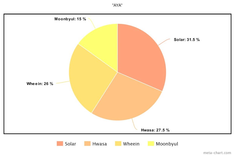 meta-chart - 2020-12-28T214717.439