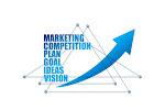 Optimal Digital Marketing Companies in Rajkot - Fuerte Developers
