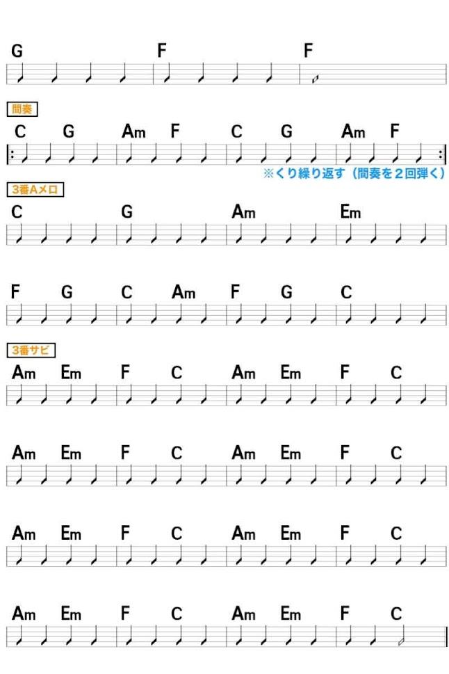 スピッツ「チェリー」のギターコード楽譜3