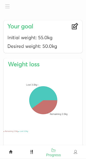 Diets for losing weight screenshots 5