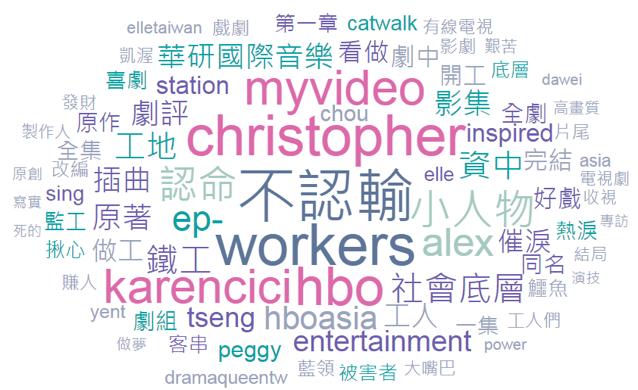 做工的人-觀眾喜愛元素文字雲