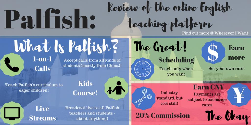 Palfish Review   Teaching English Online   How to Teach English Online   Palfish English Teaching App   Palfish App   Is Palfish Legit