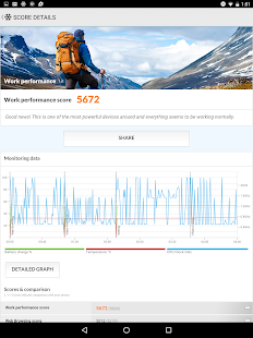 PCMark for Android Benchmark Screenshot 9