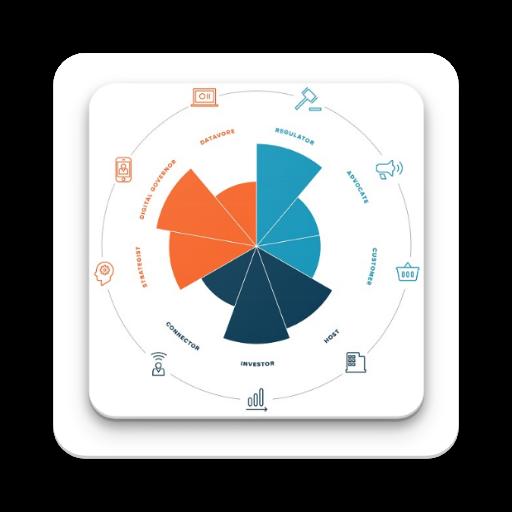 Entrepreneurship Development - Aplikasi di Google Play