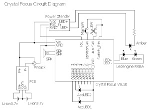 Photo: Crystal Focus with FoC Circuit