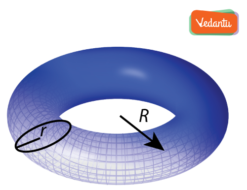 surface area of ring torus