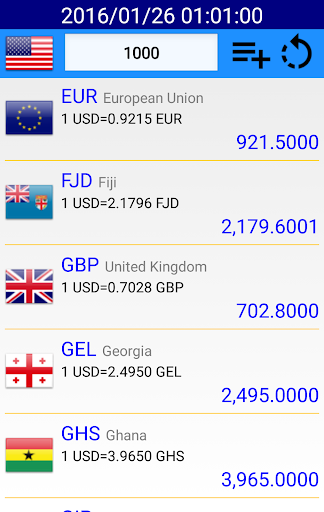 Currency Converter - World