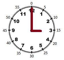 f536c35ff6bbe لذا سيشير عقرب الساعات إلى الرقم 3 و سيكون عدد الدقائق 0. هذا يعني أن الساعة  3 بالضبط أو 3 بالتمام. و بالتالي يكون عقرب الدقائق مستقيماً الي الأعلي.