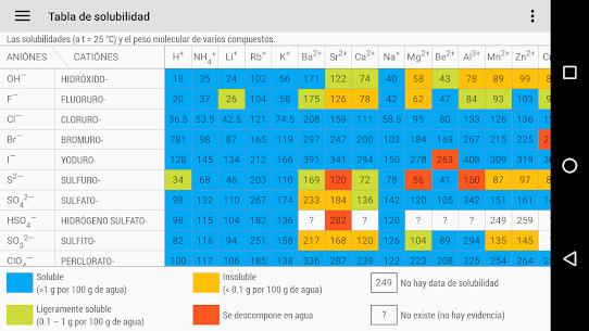 Tabla peridica pro apk aplicacin de educacin todoapk tabla peridica pro apk 3 urtaz Image collections
