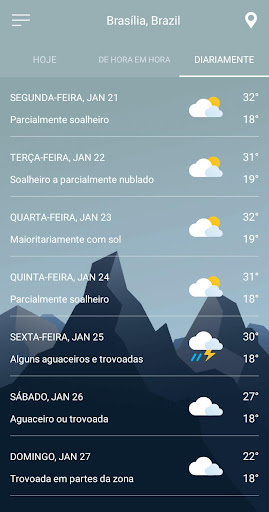 Previsão do tempo screenshot 2