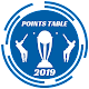 Cricket World Cup 2019 Points Table App Download for PC Windows 10/8/7