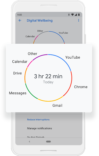 A Google phone screen showing that the user has been on their phone for 3hr and 22min and the various apps that they've spent their time on.