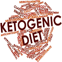 Ketogenic Diet Guide icon