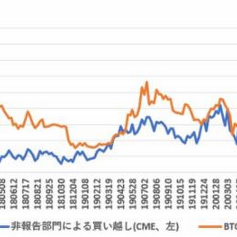 7月28日時点のCMEのBTC先物建玉分析、中期的には5,348ドルの下押し圧力【フィスコ・ビットコインニュース】
