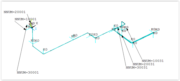 ANSYS Расположение узлов, моделирующих опоры