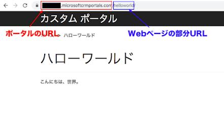 作成したWebページの確認