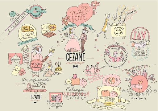 Sketchnote et illustration