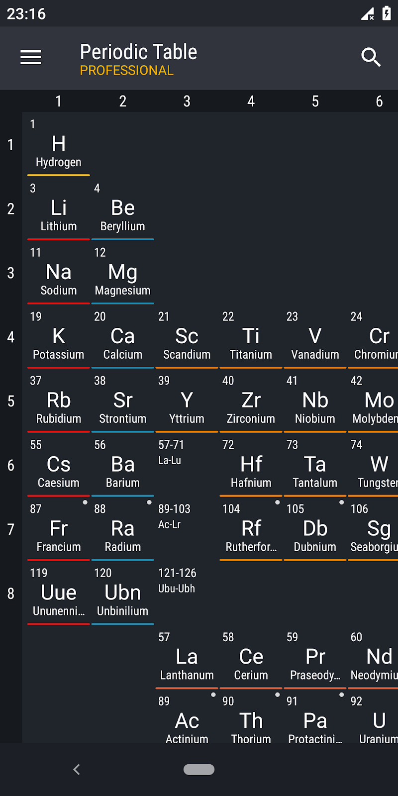 Periodic Table 2019 PRO - Chemistry Screenshot 0
