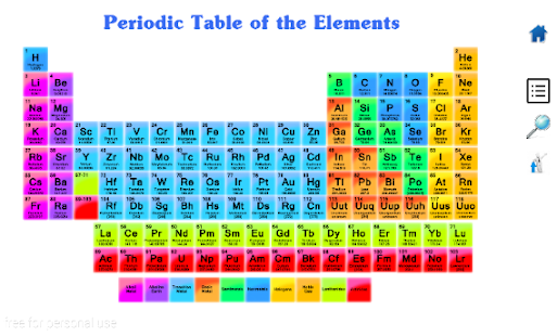Periodic table android apps on google play periodic table screenshot thumbnail urtaz Choice Image