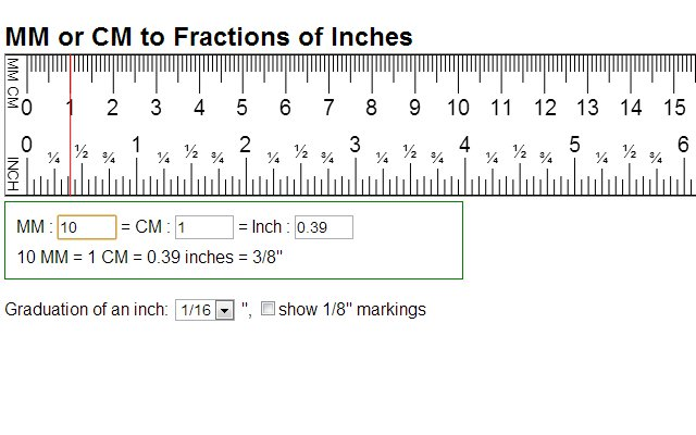 How to convert millimeters to inches: 9 steps (with pictures).