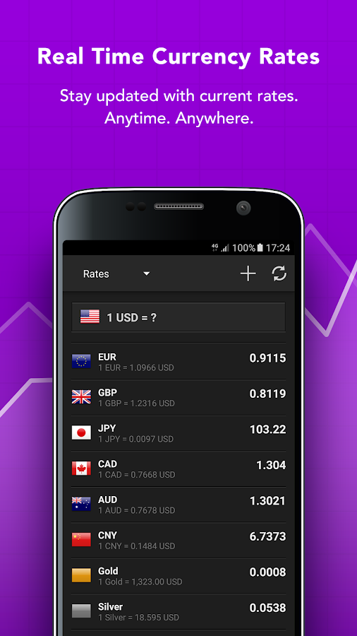 Forex rate currency converter