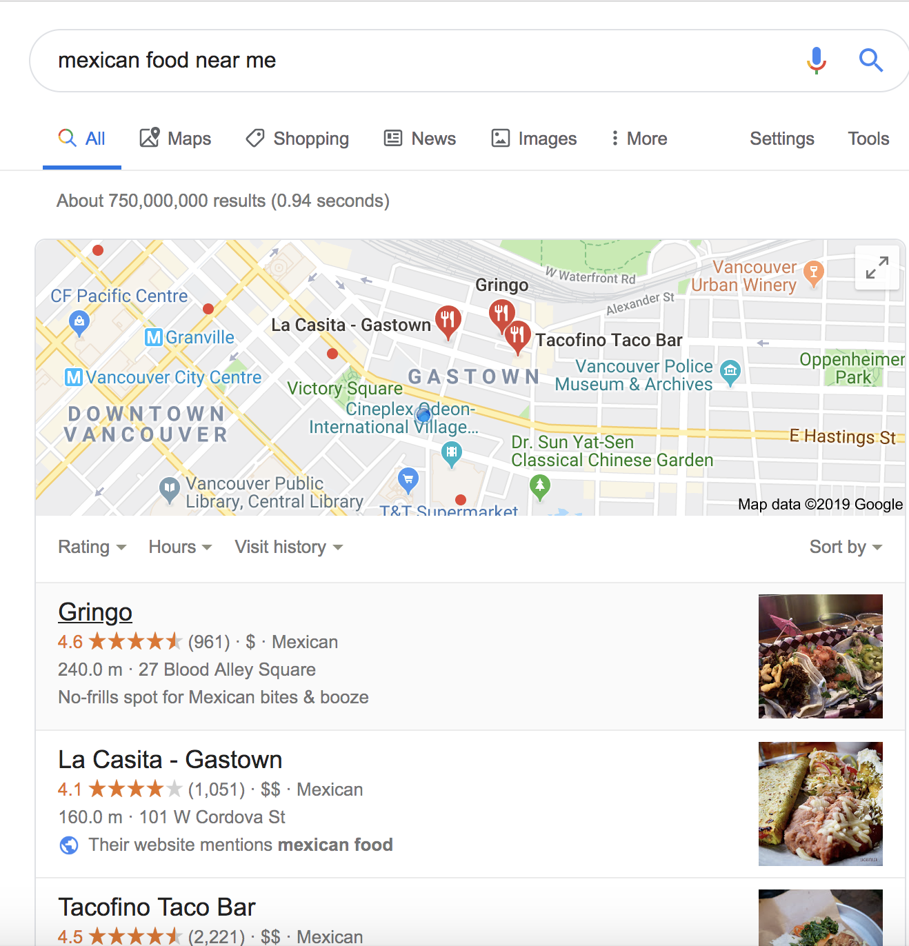 map listings