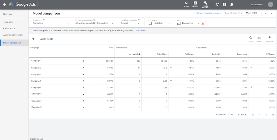 Google Ads UI showing how to compare different attribution models with the model comparison report