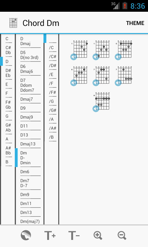 Guitar guitar chords with picture : Guitar Chords Free - Android Apps on Google Play