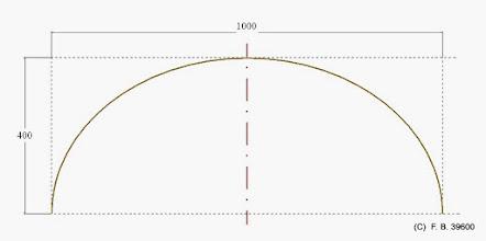 Photo: ellipse tracée par le PC