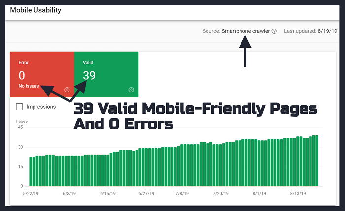 Google Search Console - Mobile Usability Report