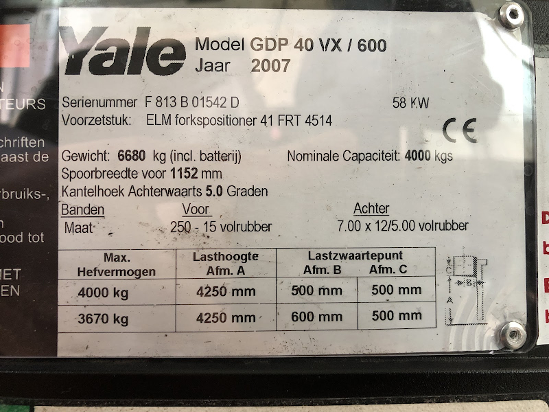 Picture of a YALE GDP40VX6