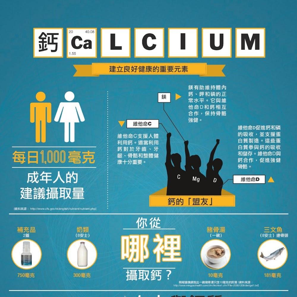 Isotonix®鈣高效吸收配方沖飲單瓶裝 (90份)
