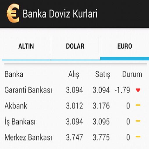 Dolar kuru bankalar