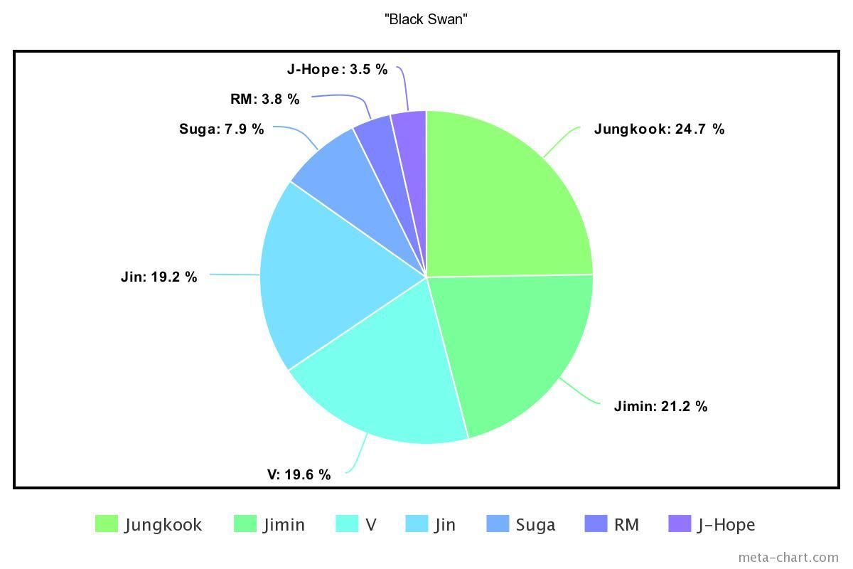 meta-chart - 2020-12-16T140214.300