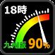 (九州版)電力の使用状況ウィジェット