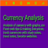Currency Analysis & Research