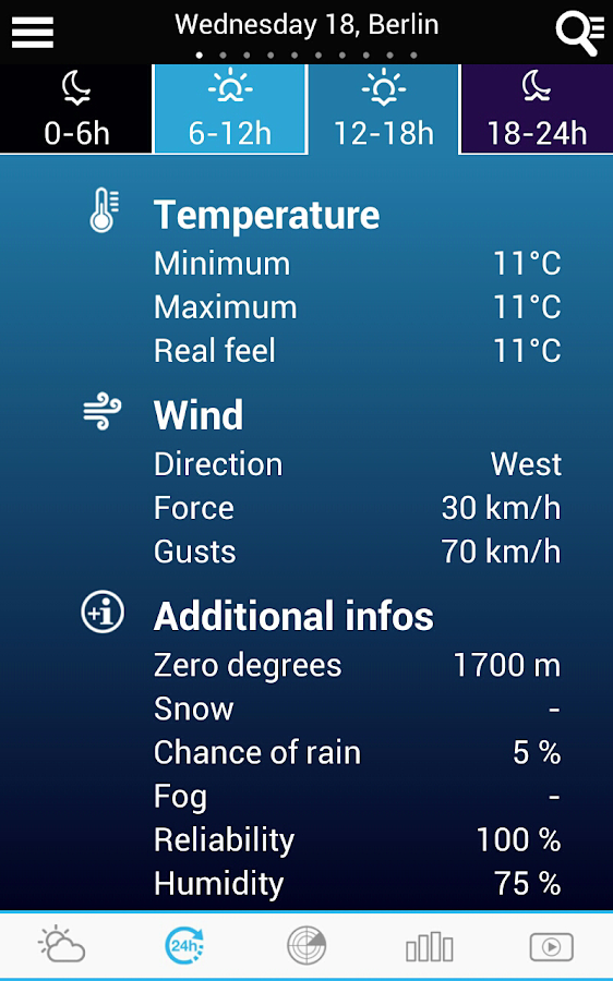 Weather for Switzerland- screenshot