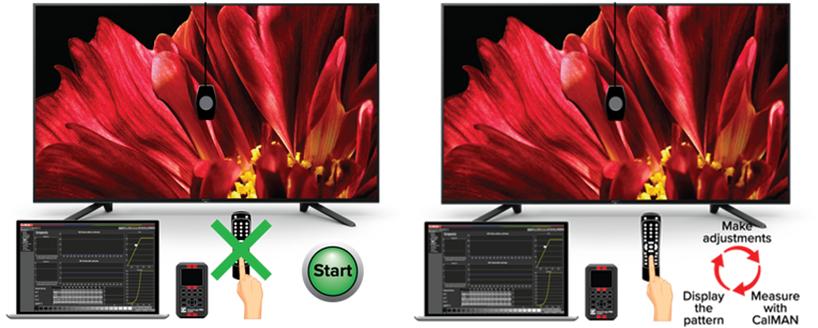 Sony lanza la serie MASTER con dos exclusivos modelos 4K HDR  A9F OLED y Z9F LCD con tecnología ACOUSTIC SURFACE + y NETFLIX CALIBRATED MODE los cuales disfrutaras en estos televisores ANDROID TV