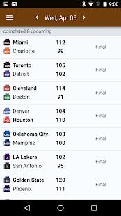 Sports Alerts - NBA edition - náhled