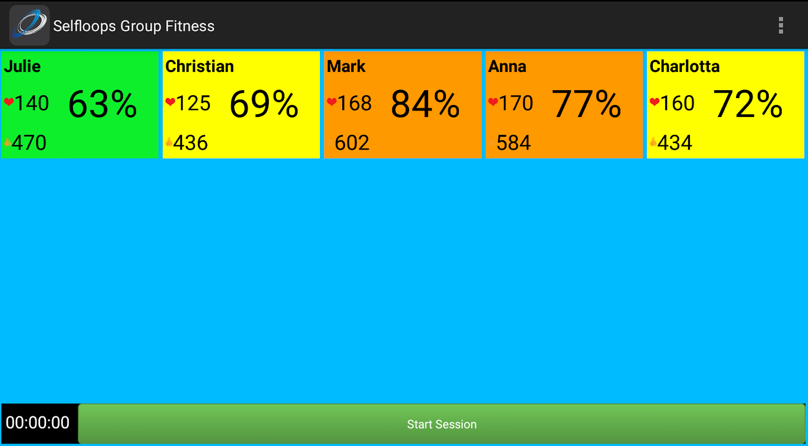 SelfLoops Group Fitness Plus- screenshot