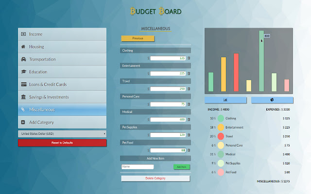 Budget Board