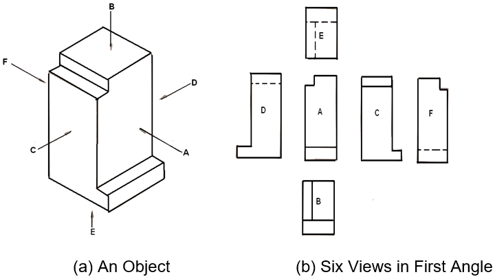 Engineering Drawing Projection And Views Axibook