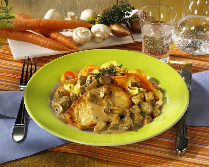 Turkey Steaks with Mushroom Sauce Recipe