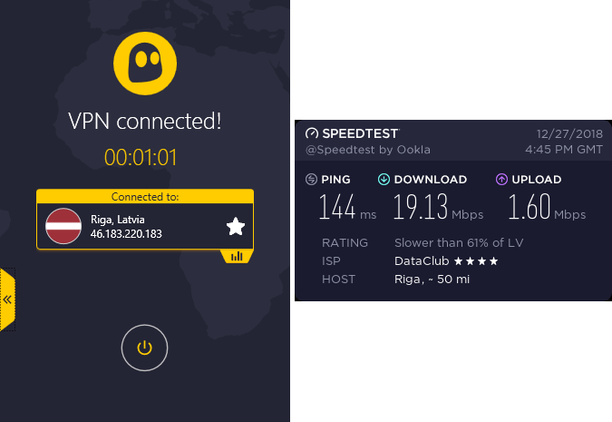 CyberGhost Latvia speed test