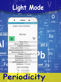 Periodicity best periodic table chemistry app android apps on periodicity best periodic table chemistry app screenshot thumbnail urtaz Image collections